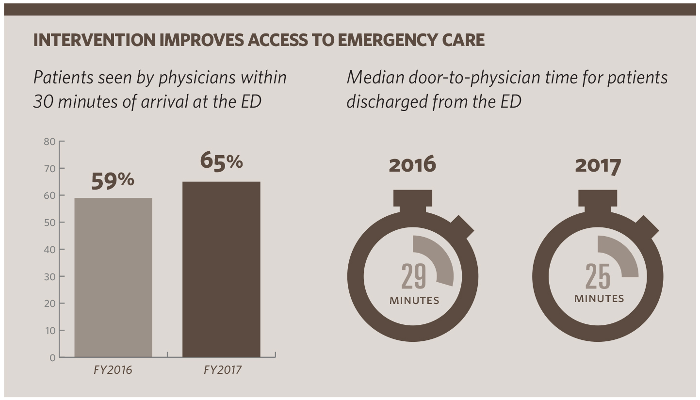 patient care   Brigham Bulletin