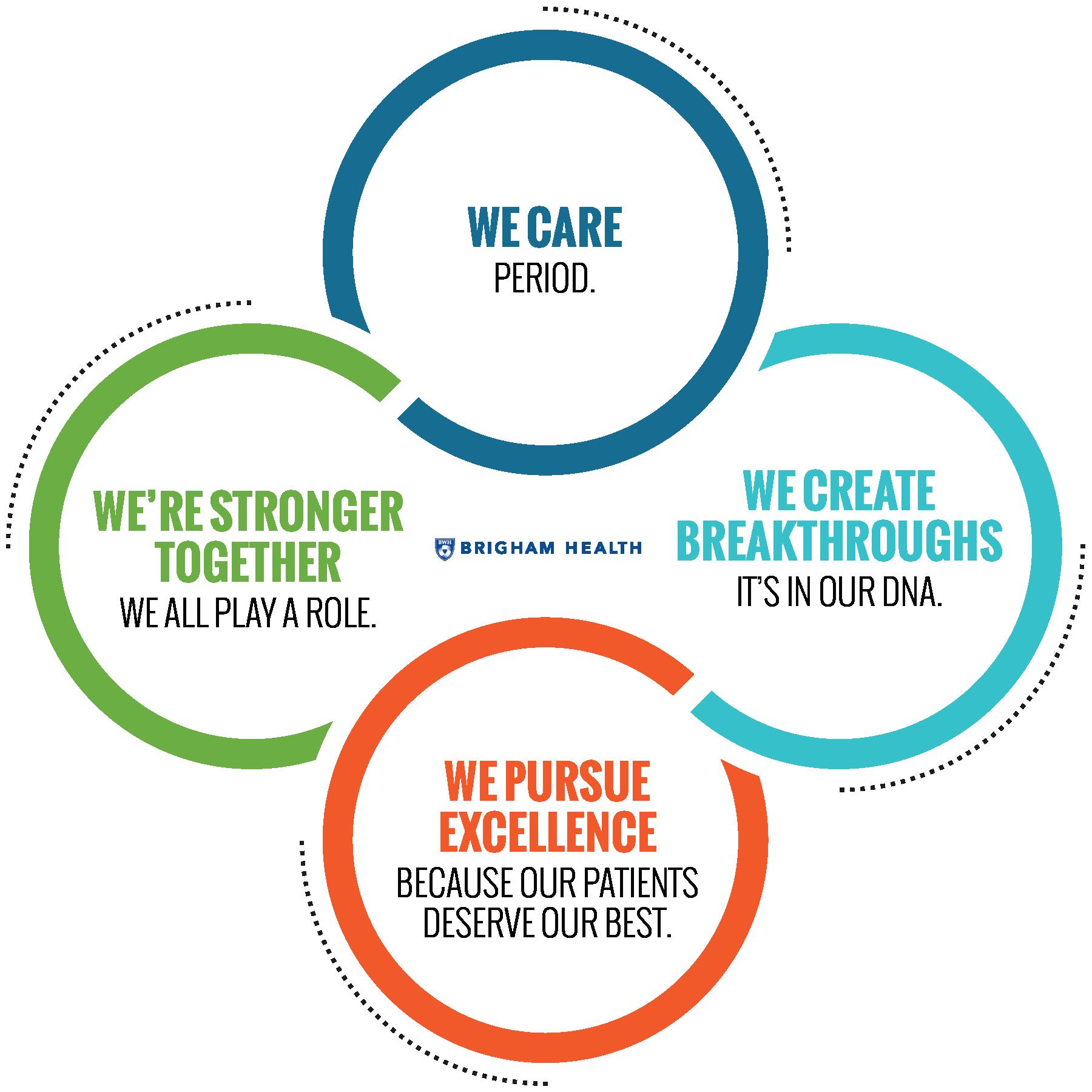 bwh values logo